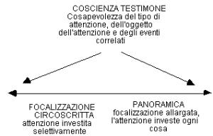 LUTILIZZAZIONE-CLINICA-DELLATTENZIONE-E-DELLA-CONSAPEVOLEZZA-Info.n